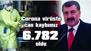 """GÜNLÜK VAKA SAYISI TIRMANIŞTA… BUGÜN 1.761 YENİ COVİD-19""""LU TESPİT EDİLDİ…"""