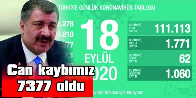 BUGÜN 1.771 YENİ VAKA TESPİT EDİLDİ
