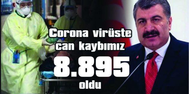 COVİD-19'DA CAN KAYBIMIZ 8.895'E YÜKSELDİ