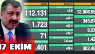 COVİD-19'DA CAN KAYBIMIZ 9.224 OLDU