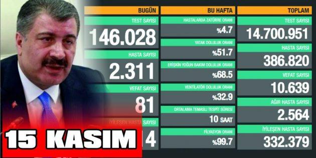 CAN KAYBIMIZ 11.507'YE YÜKSELDİ