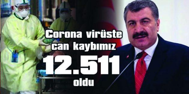 BUGÜN 6.713 YENİ HASTA TESPİT EDİLDİ