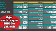 CAN KAYBIMIZ 16.646'YA YÜKSELDİ