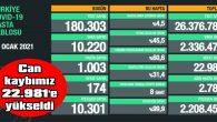 CAN KAYBIMIZ 22.981'E YÜKSELDİ