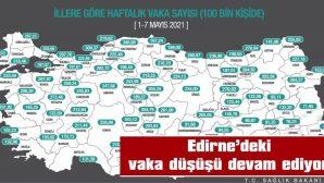 TÜRKİYE GENELİNDE 37. SIRAYA GERİLEDİ