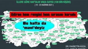 EDİRNE HEM 'MAVİ' KATEGORİSİNİ HEM DE TÜRKİYE GENELİNDEKİ 5. SIRASINI KORUDU