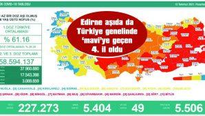 EDİRNE NÜFUSUNUN %75'İNDEN FAZLASI AŞILANDI