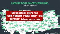 EDİRNE, TÜRKİYE GENELİNDE 51. SIRAYA GERİLEDİ